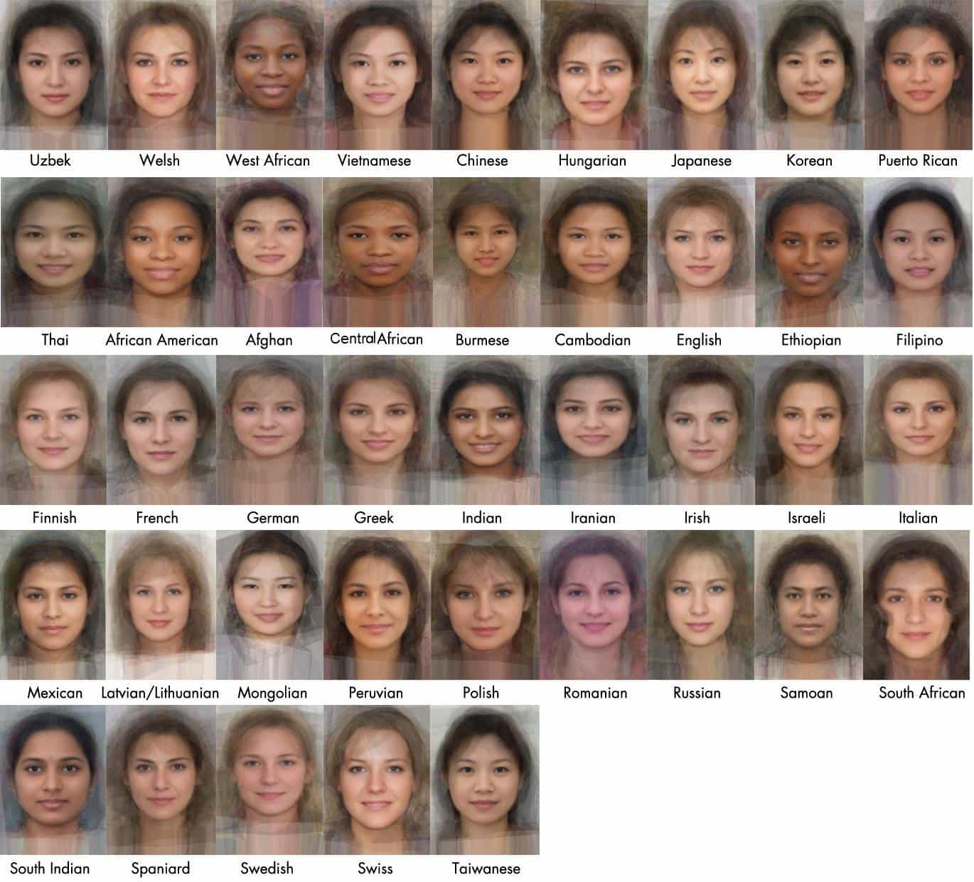 Facial structure recognition