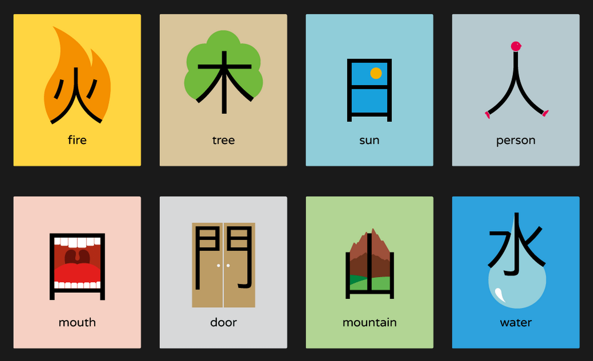 The 30 Easiest Chinese Characters You'll Ever See - FluentU