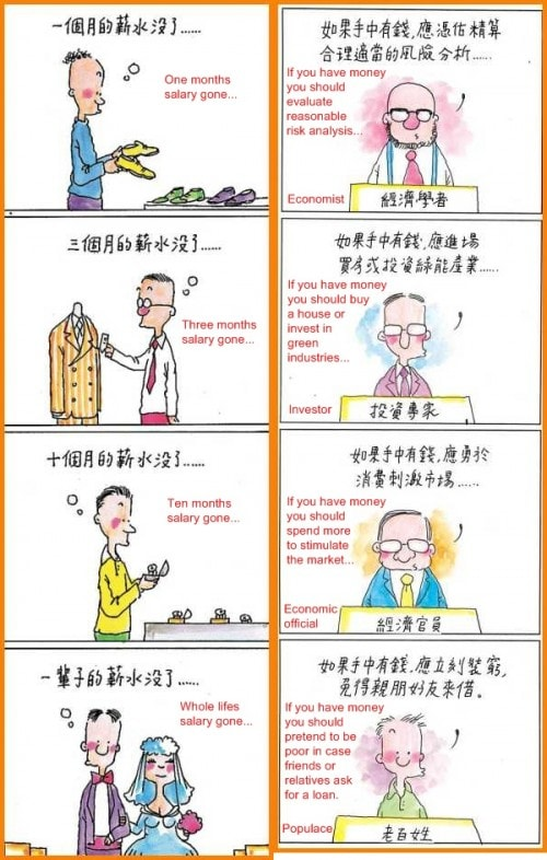 Chinese Economic Crisis Comics
