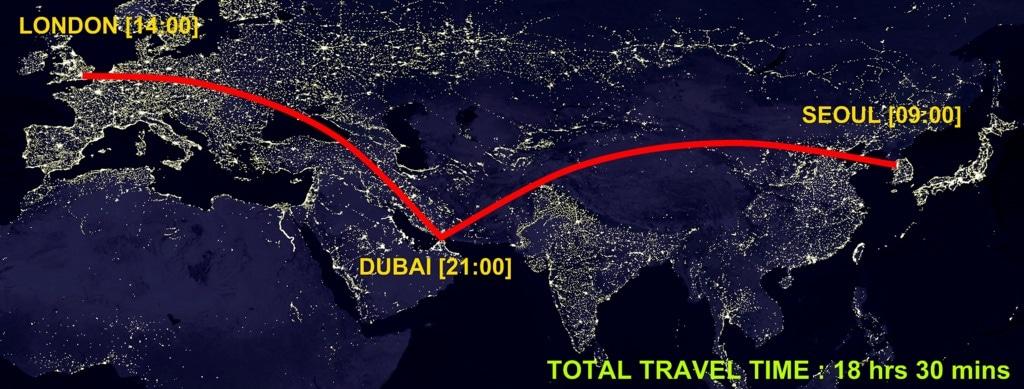 London to Seoul
