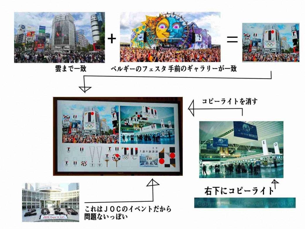 Tokyo Olympics 2020 Copies