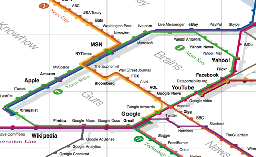 Web Trends Map 2008